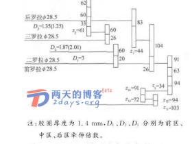 粗纱工序机械波分析